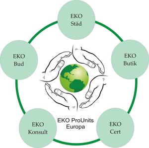 Logo – EKO ProUnits - Europa