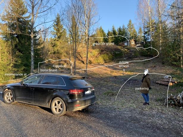 Bild för uppdrag: Markarbete av 1500 kvm ytan i Nykvarn, inom 3 månader